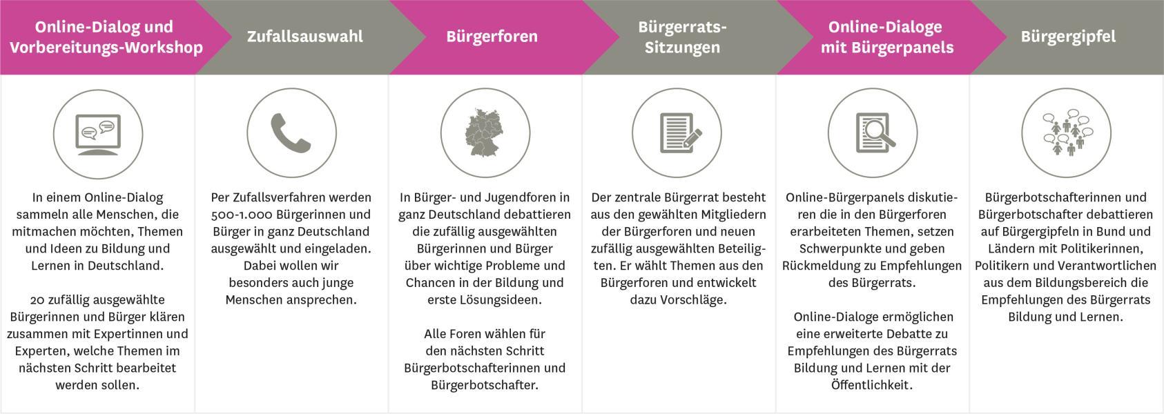 Wann Ist Die Nächste Bundestagswahl In Deutschland